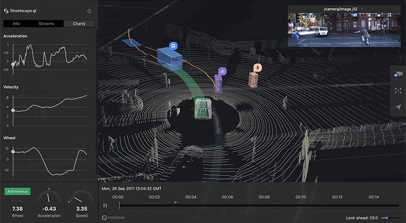 Autonomous Visualization System
